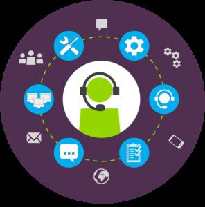 Fácil integração com o CRM WEB do cliente